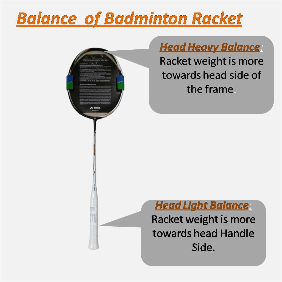 Balance of Badminton Racket_4