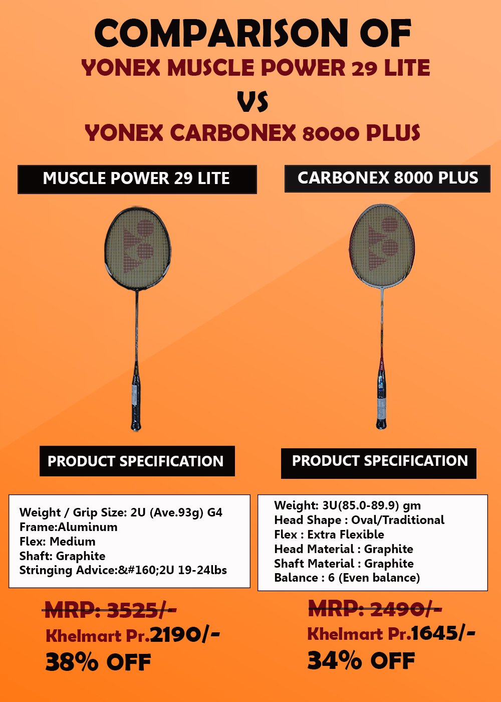 Comparison of yonex muscle power 29 vs carbonex 8000_A