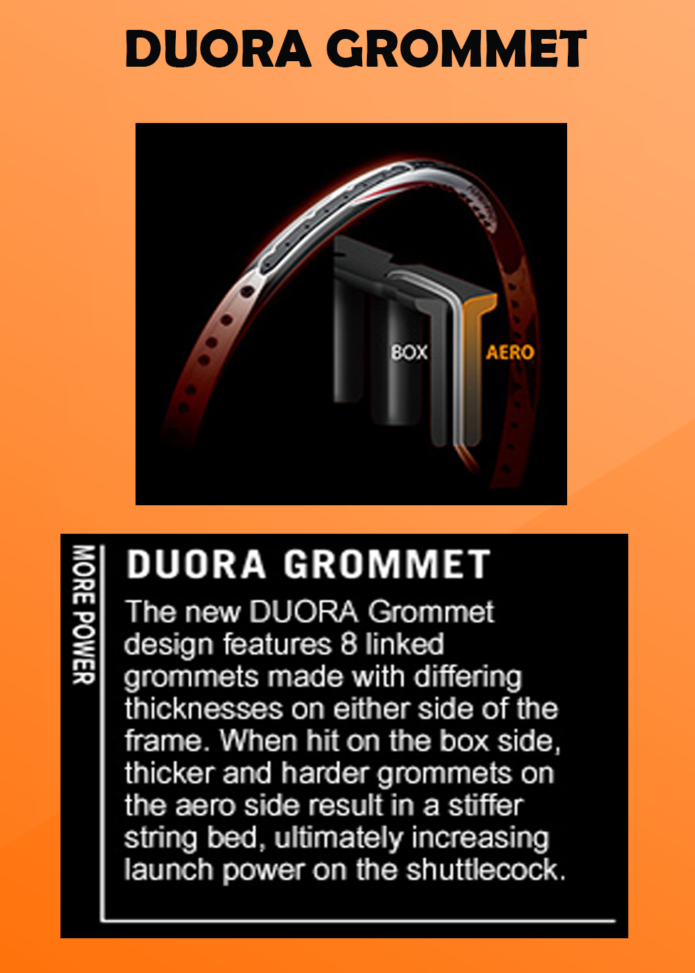 DUORA GROMMET TECHNOLOGY_C