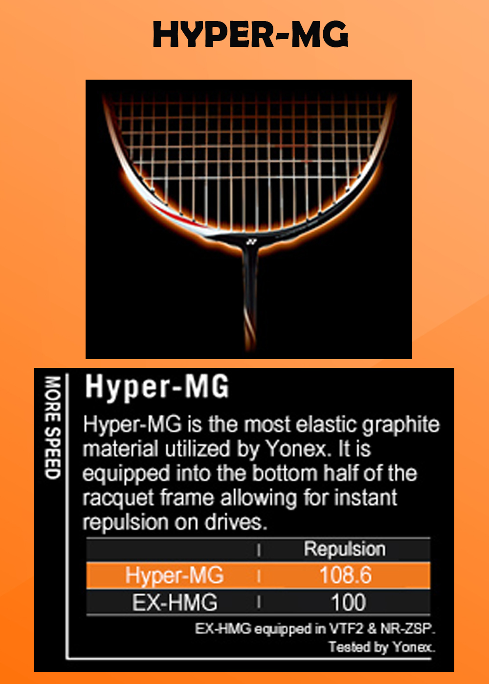 HYPER-MG TECHNOLOGY_D