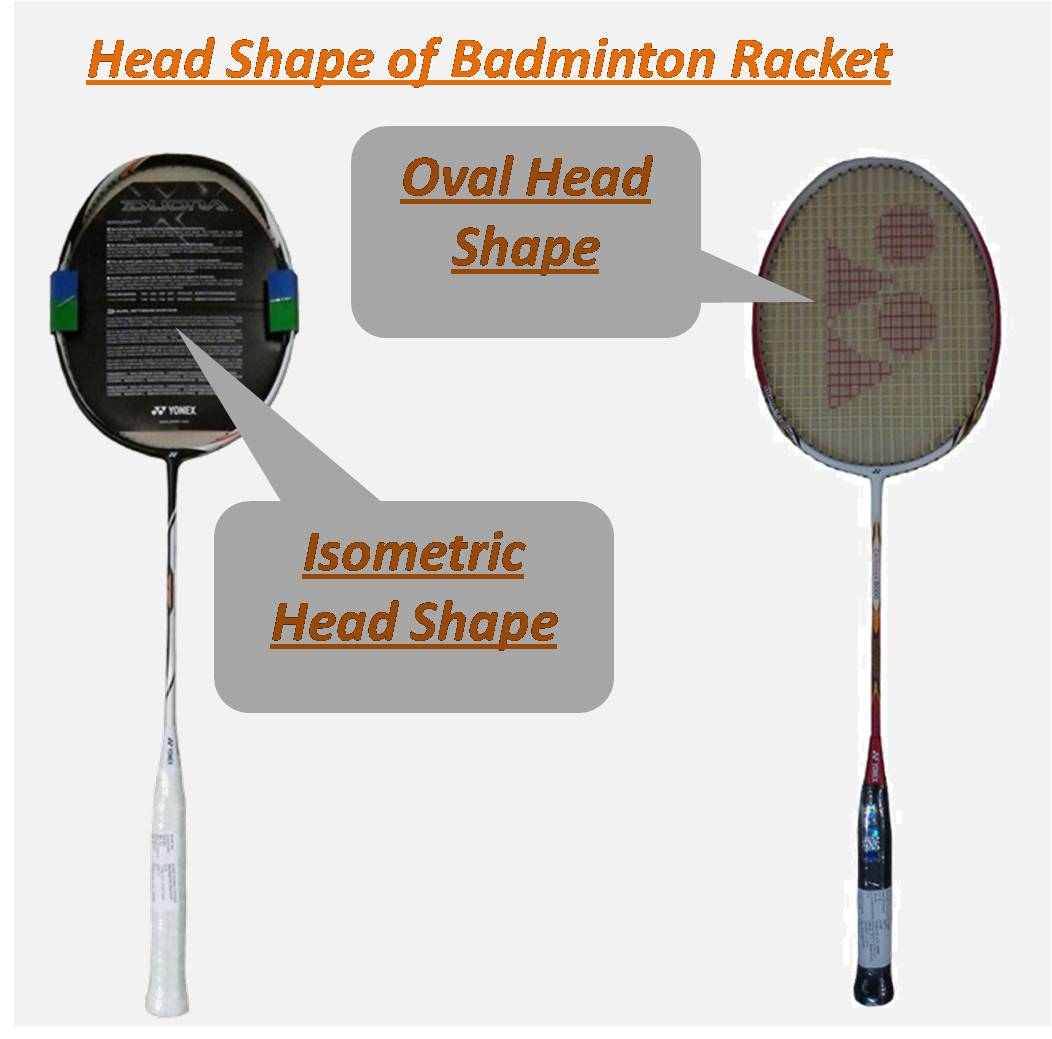Head Shape of Badminton Racket_5