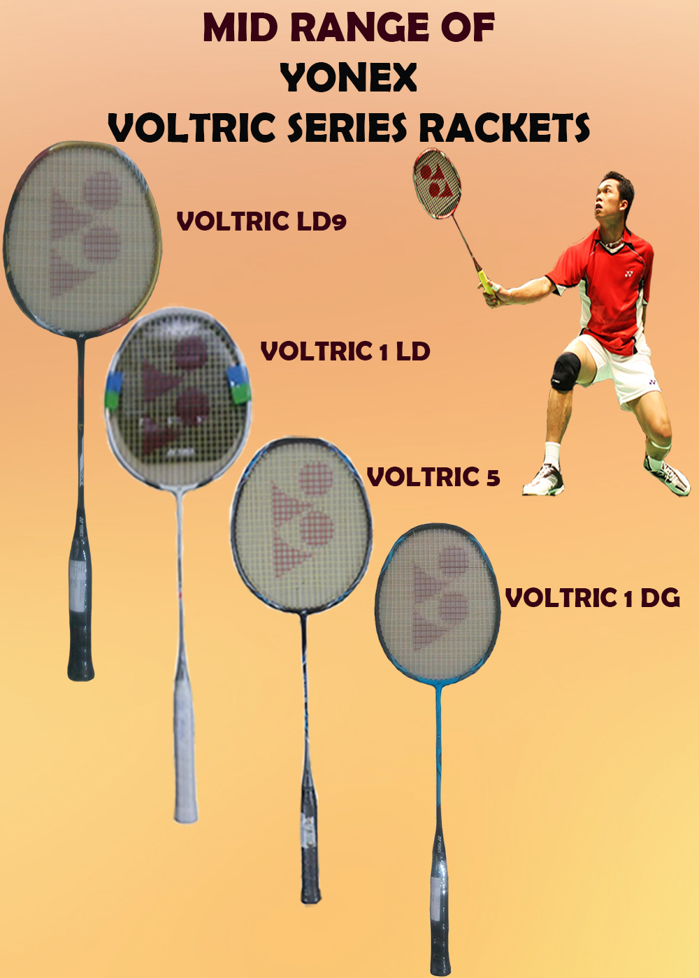 MID RANGE OF YONEX VOLTRIC SERIES RACKETS_7
