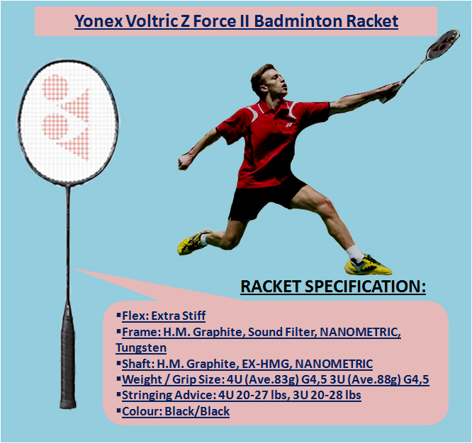 Review of Yonex Voltric Z Force II Badminton Grommets