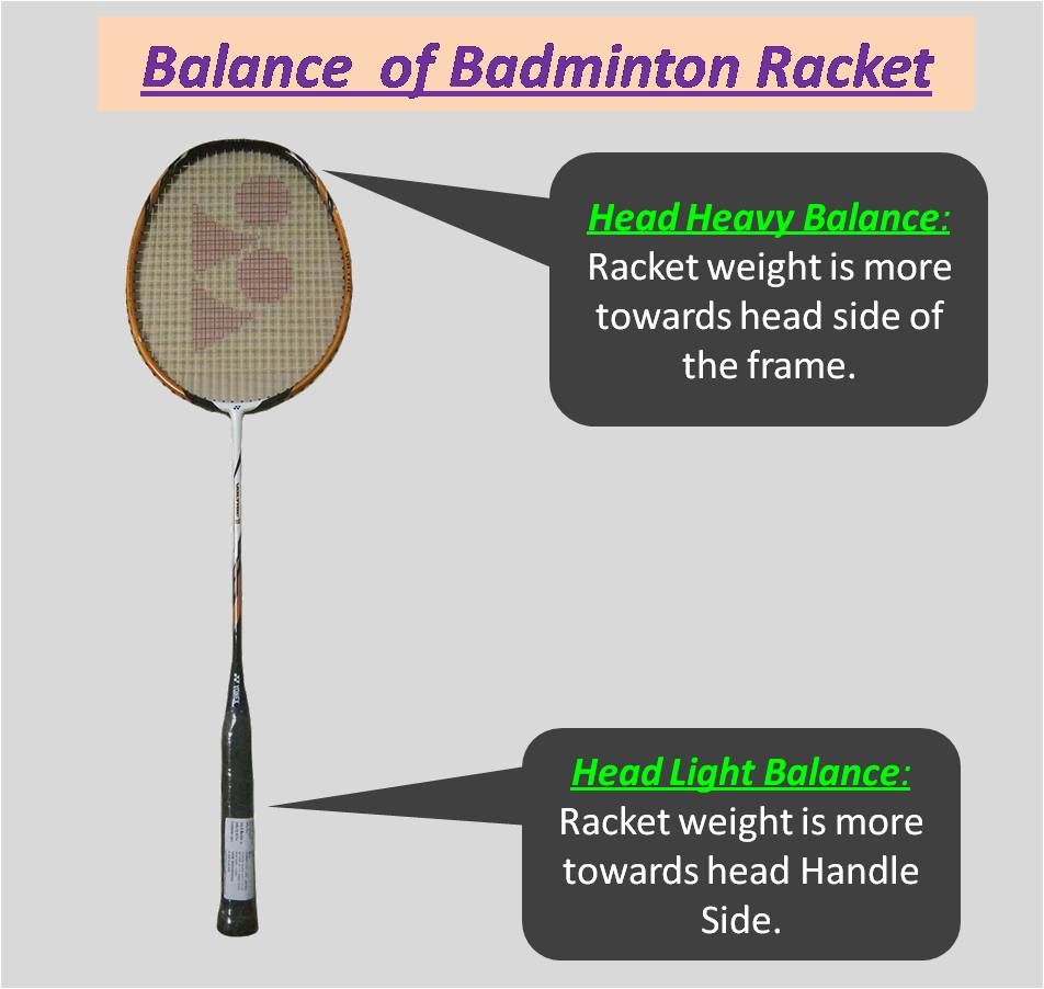 Balance of Badminton Racket