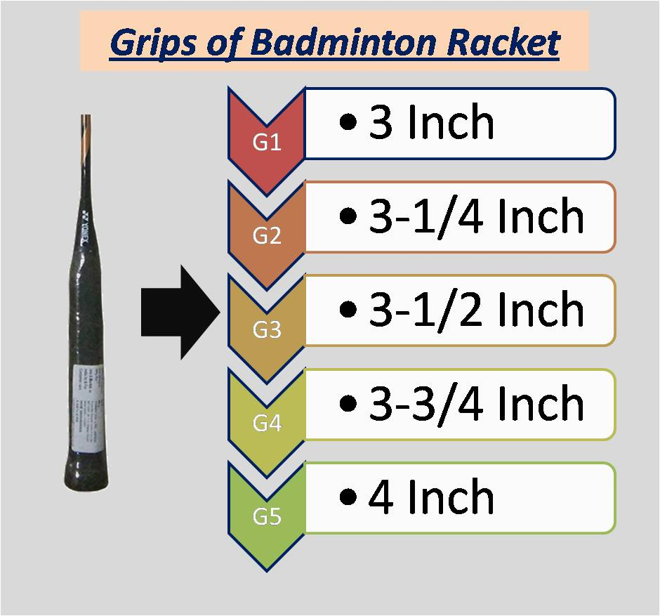 Grips of Badminton Racket
