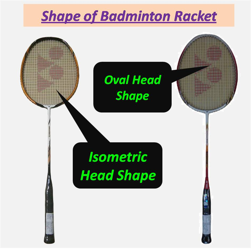Shape of Badminton Racket