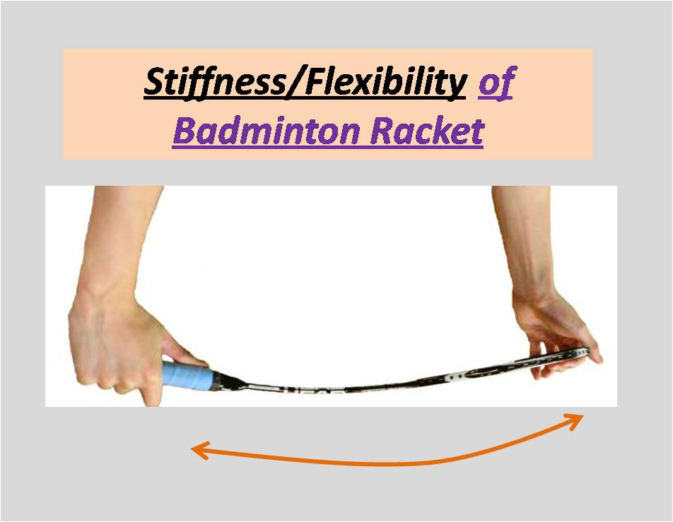 Stiffness and Flexibility of Badminton Racket