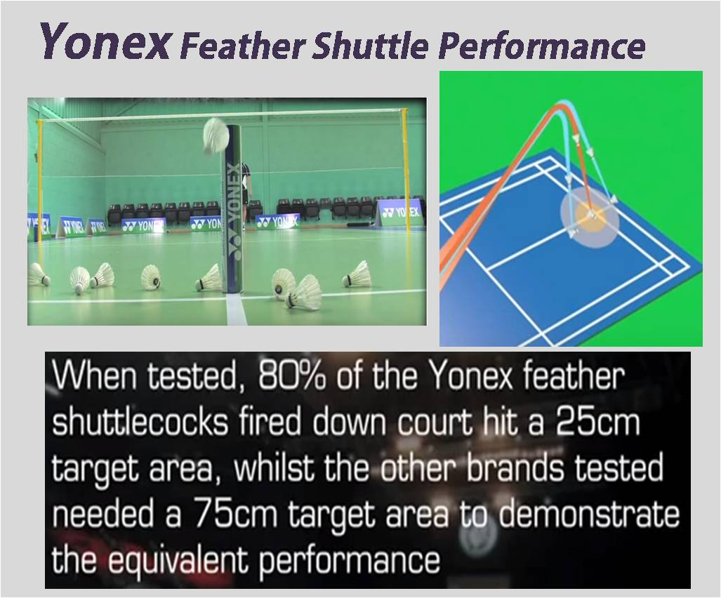 Yonex Aerosensa Feather Shuttlecock performance graph