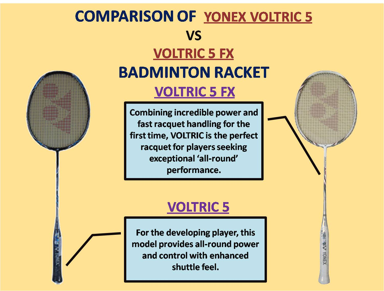COMPARISON OF YONEX VOLTRIC 5 VS VOLTRIC 5FX_1