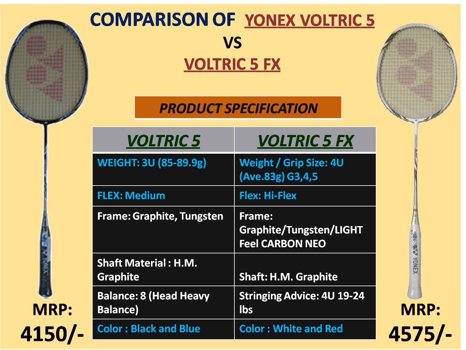 COMPARISON OF YONEX VOLTRIC 5 VS VOLTRIC 5FX_2