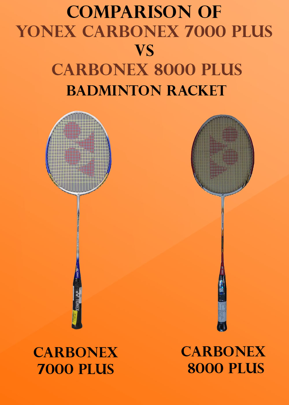 Comparison of Yonex Carbonex 7000 Plus VS Carbonex 8000 Plus_1