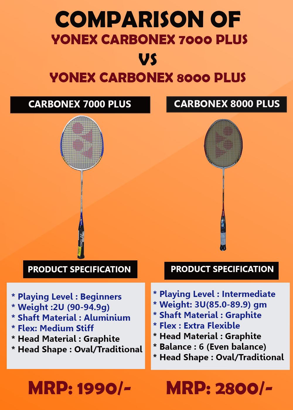 Comparison of Yonex Carbonex 7000 Plus VS Carbonex 8000 Plus_2