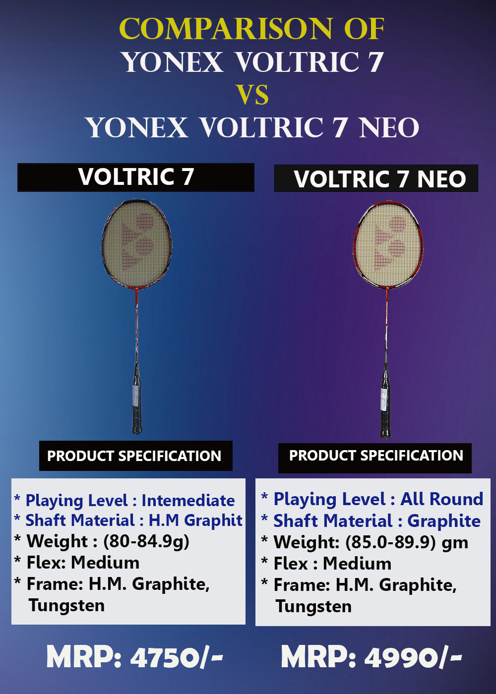Comparison of Yonex Voltric 7 VS Voltric 7 Neo_2