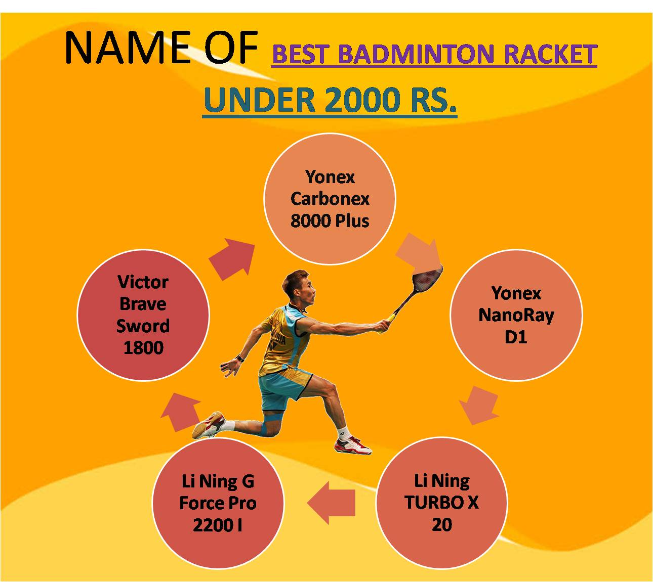 NAME OF BEST BADMINTON RACKET UNDER 2000 RS