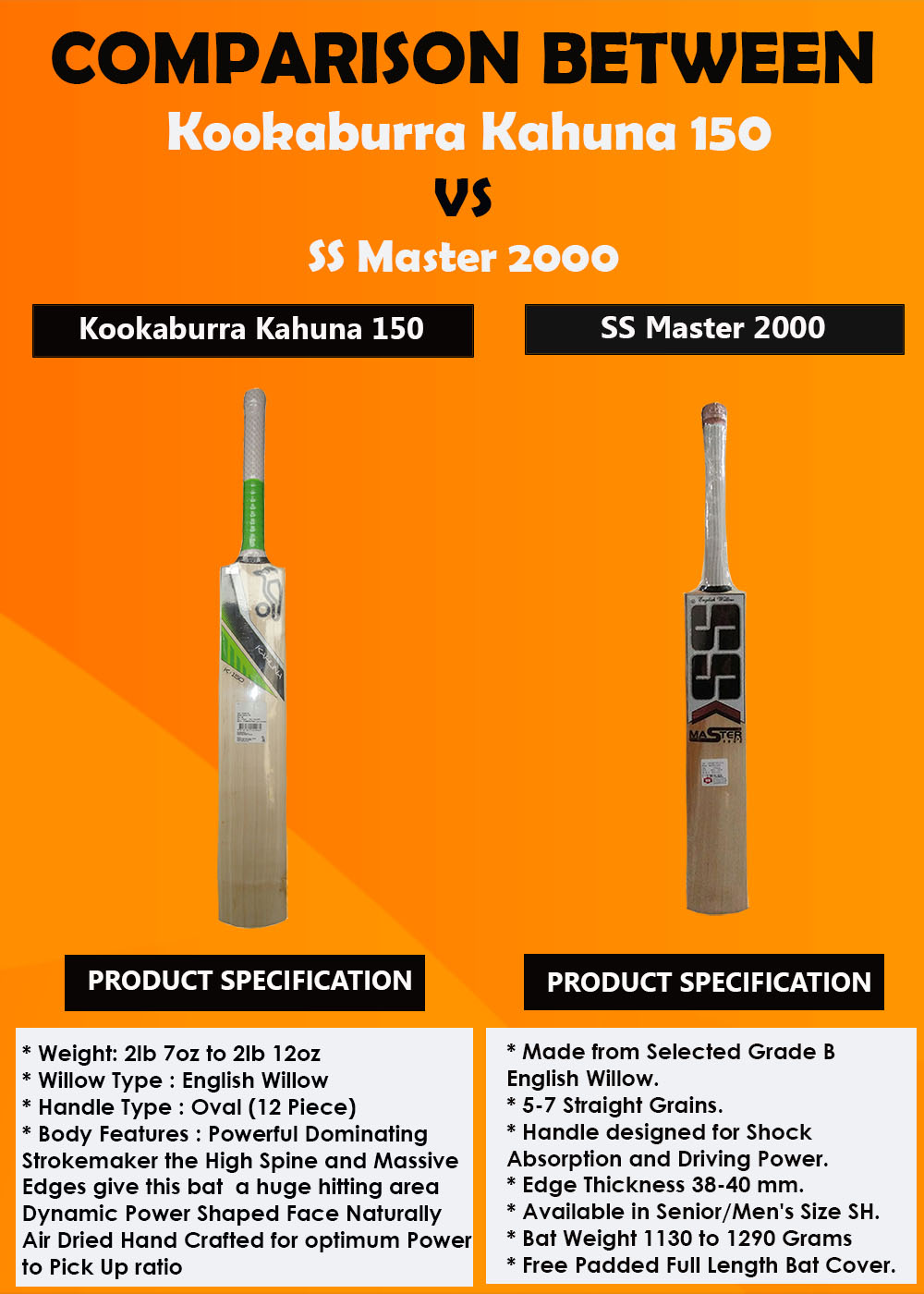 6bc85128da6 Comparison of Kookaburra Kahuna 150 Vs SS Master 2000 Cricket Bat ...