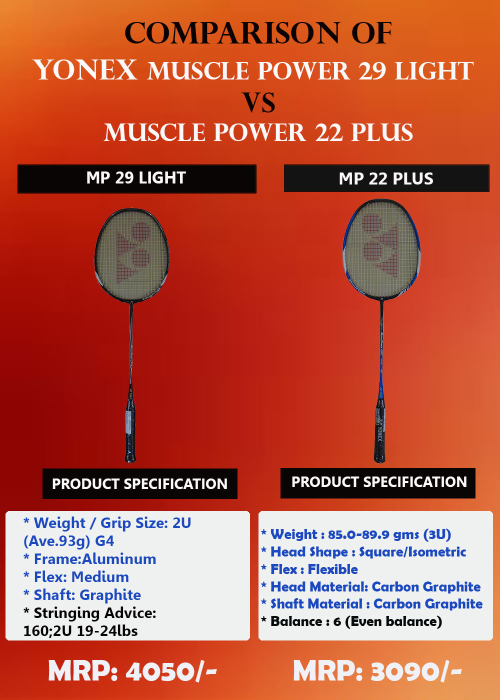 COMPARISON OF MP 29 LIGHT VS MP 22 PLUS RACKET _2