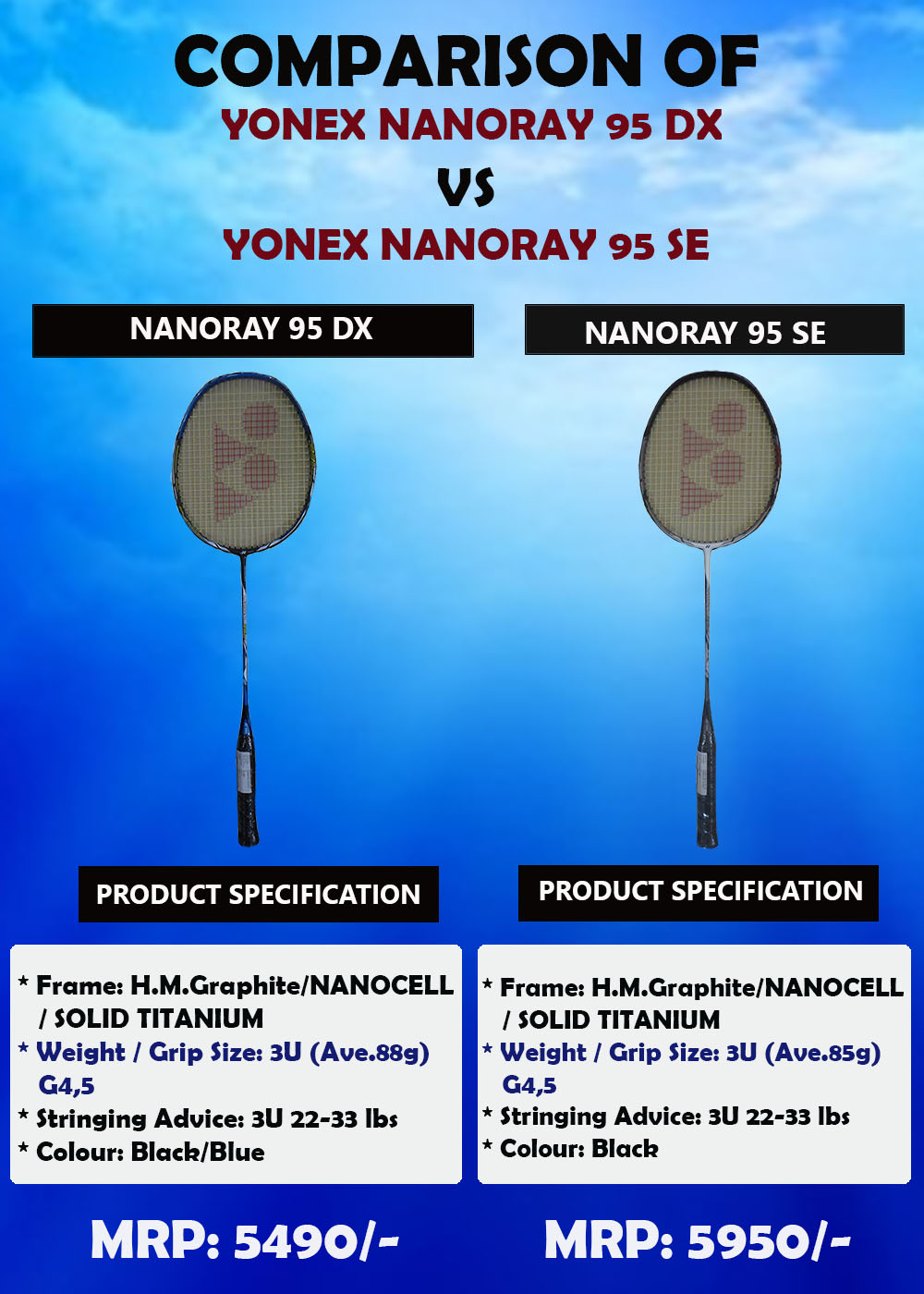 COMPARISON OF YONEX NANORAY 95 DX VS YONEX NANORAY 95 SE_2