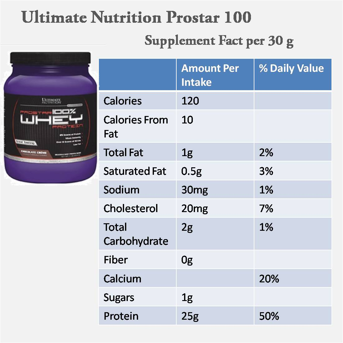 Mulund Proteins Shop Ultimate Nutrition Prostar Whey Protein 10 Lb