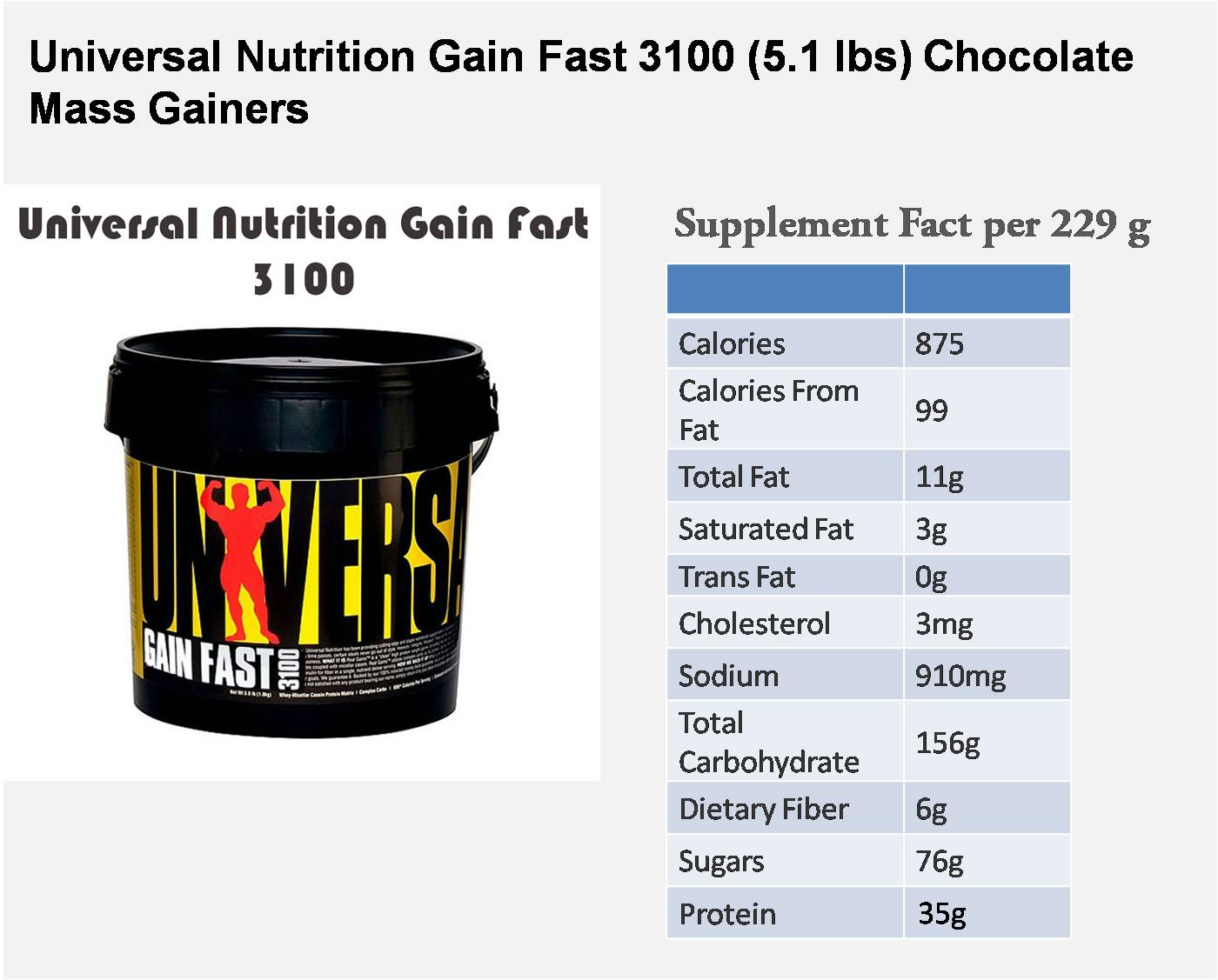 Universal Nutrition Gain Fast 3100 (5.1 lbs) Chocolate