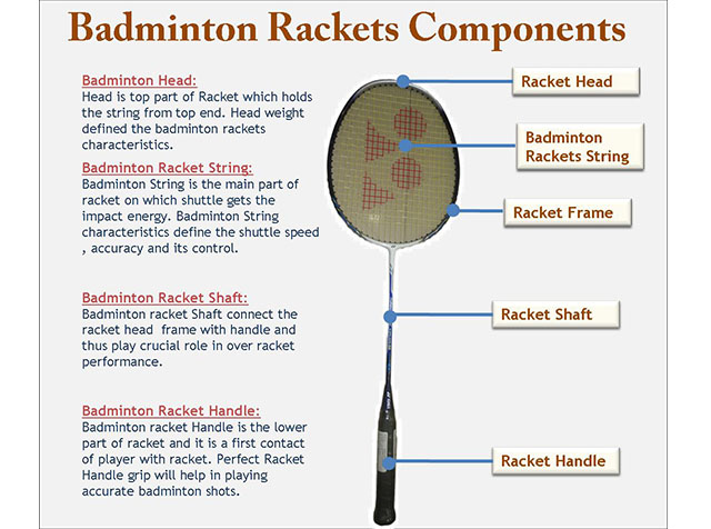 Badminton Rackets Components and Badminton Rackets Parts , Badminton rackets critical parts
