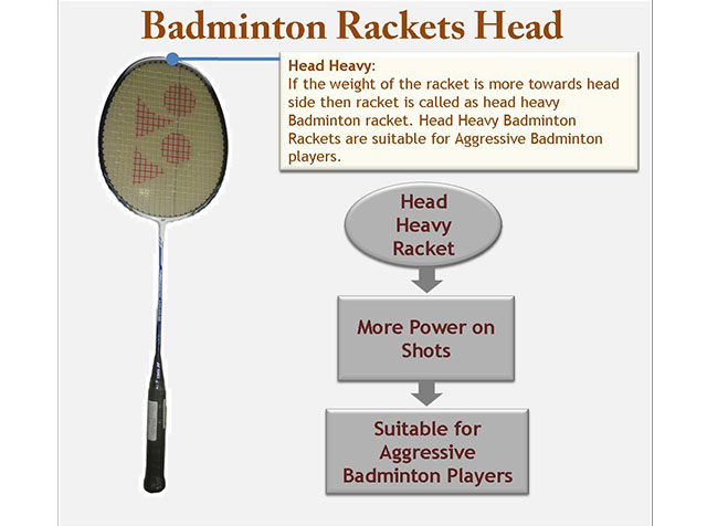 Badminton Rackets Head Concept , Compept of head Heavy and Head Light Badminton rackets ,