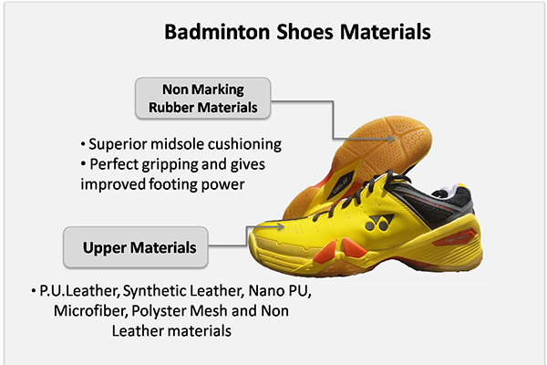 Badminton shoes materials