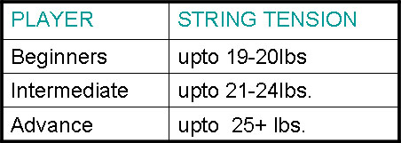 string_tension.khelmart