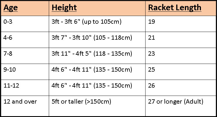 Tennis height chart.khelmart